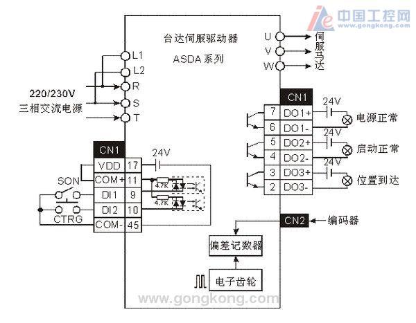 plc控制伺服电机应用实例